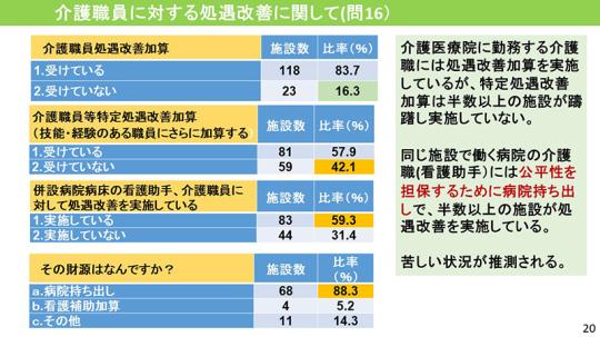 20_【資料】日慢協会見_2020年12月1日