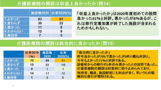23_【資料】日慢協会見_2020年12月1日