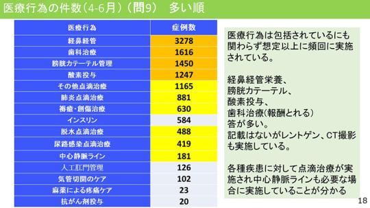 18_【資料】日慢協会見_2020年12月1日