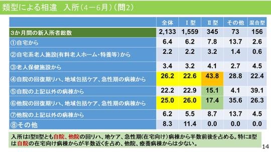 14_【資料】日慢協会見_2020年12月1日