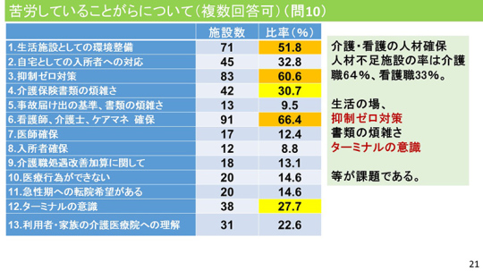 21_【資料】日慢協会見_2020年12月1日