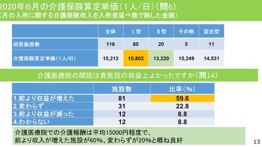 13_【資料】日慢協会見_2020年12月1日