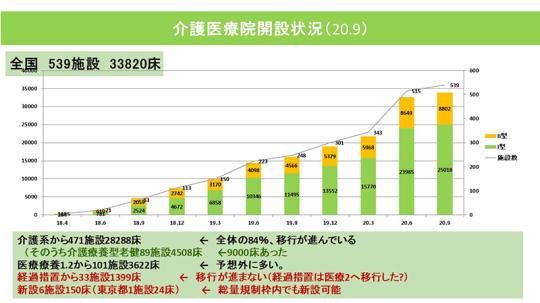 08_【資料】日慢協会見_2020年12月1日