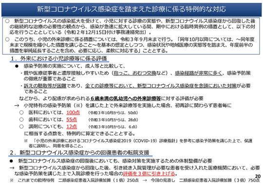 01スライド_P20_新型コロナウイルス感染症に伴う医療保険制度の対応について_20201218中医協総会