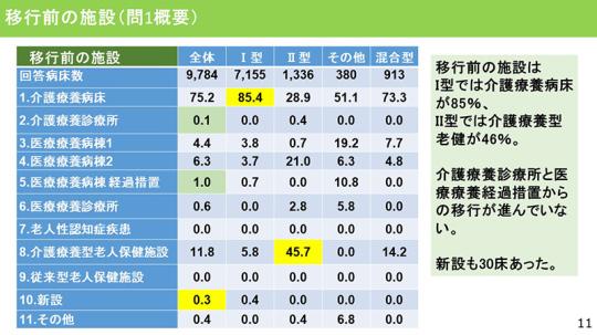 11_【資料】日慢協会見_2020年12月1日