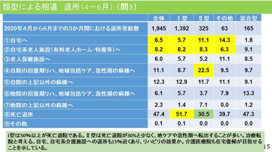 15_【資料】日慢協会見_2020年12月1日