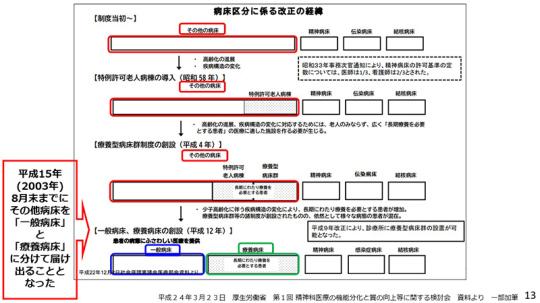 13_【資料】2021年1月14日の定例記者会見