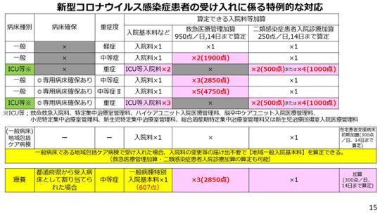 15_【資料】2021年1月14日の定例記者会見