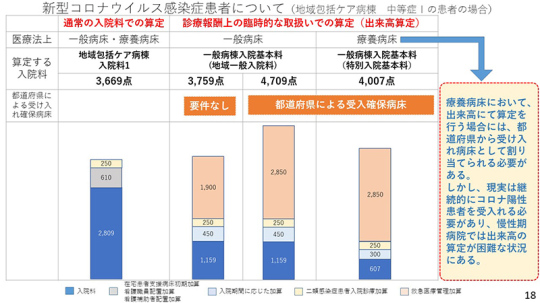 18_【資料】2021年2月18日の定例記者会見