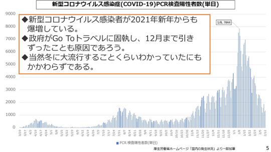 05_【資料】2021年2月18日の定例記者会見