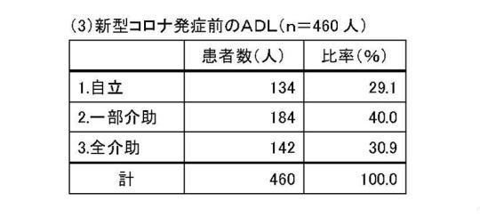 03_ポストコロナアンケート集計結果まとめ