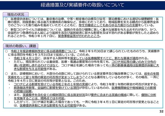32_【総-2-3】コロナの影響を踏まえた診療報酬上の取扱い_20210310中医協総会