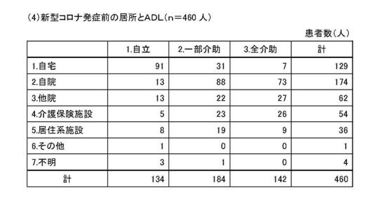 04_ポストコロナアンケート集計結果まとめ