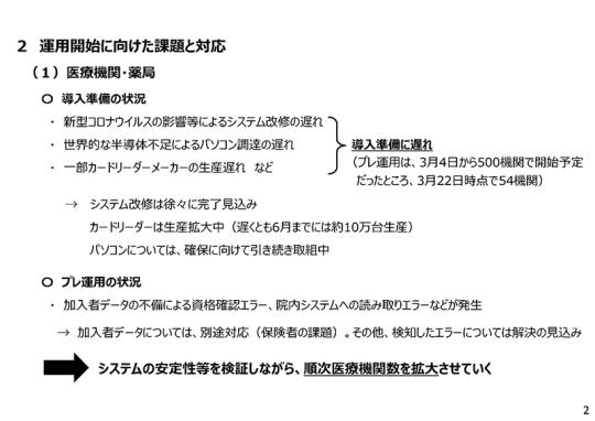 04スライド_P2_【資料2】オンライン資格確認等システムについて_20210326医療保険部会