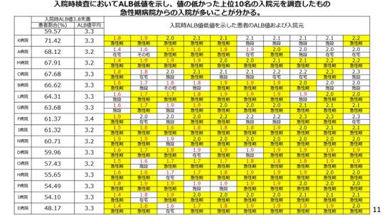 11_【資料】2021年4月8日の記者会見