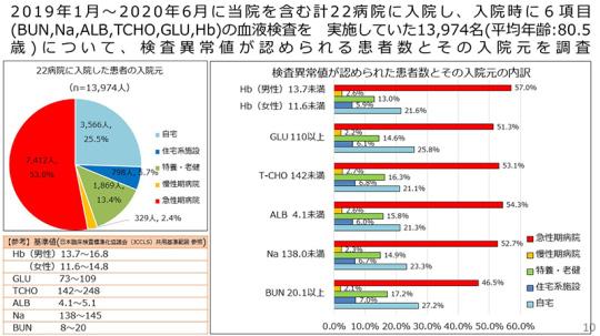 10_【資料】2021年4月8日の記者会見