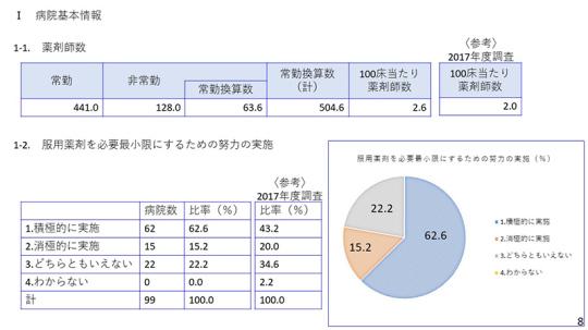 08_日慢協記者会見資料_2021年5月.20日