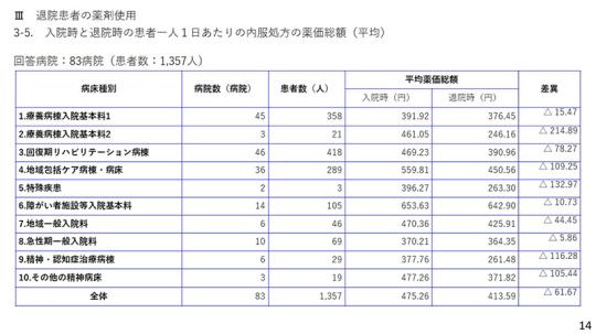 14_日慢協記者会見資料_2021年5月.20日