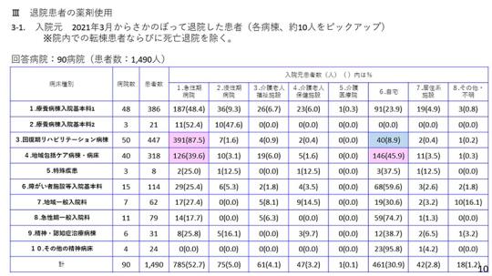 10_日慢協記者会見資料_2021年5月.20日