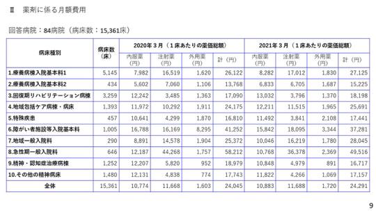 09_日慢協記者会見資料_2021年5月.20日