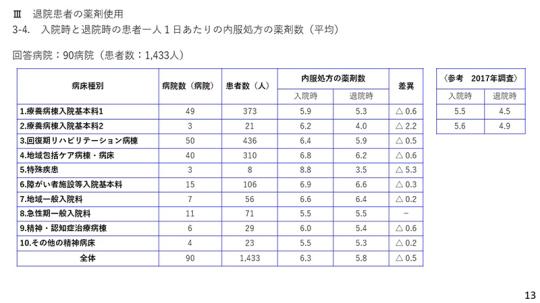 13_日慢協記者会見資料_2021年5月.20日