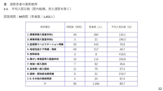 12_日慢協記者会見資料_2021年5月.20日