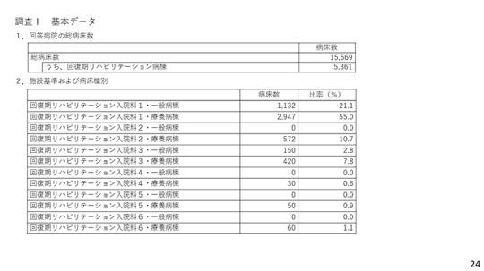 24_【会見資料】2021年7月15日開催