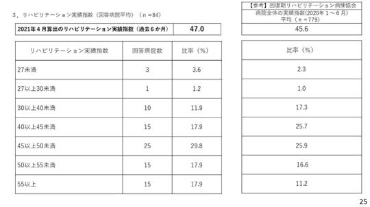 25_【会見資料】2021年7月15日開催
