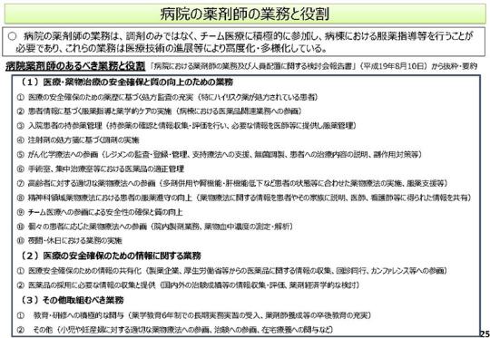 025_【総-5】調剤(その1)について_2021年7月14日の中医協総会