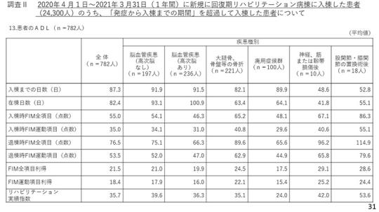 31_【会見資料】2021年7月15日開催