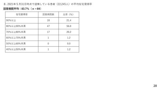 28_【会見資料】2021年7月15日開催
