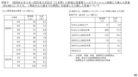 30_【会見資料】2021年7月15日開催