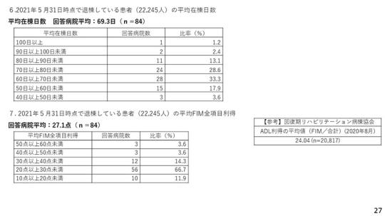 27_【会見資料】2021年7月15日開催