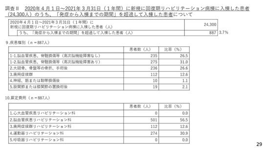29_【会見資料】2021年7月15日開催