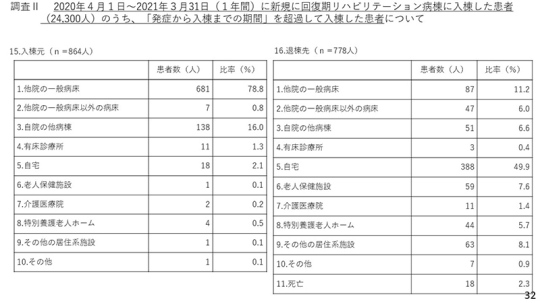 32_【会見資料】2021年7月15日開催