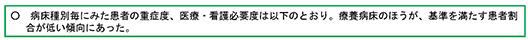 03スライド_169-530px_【入-2-2】資料編_2021年9月8日の入院分科会