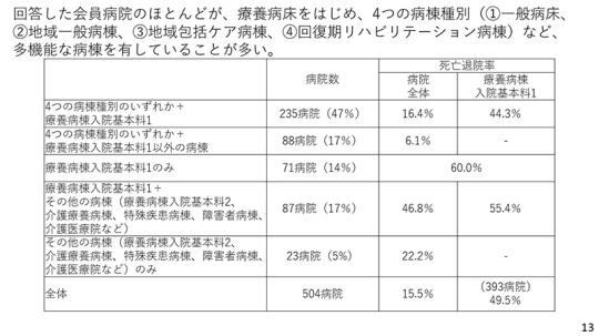13_【資料】日慢協会見_2021年9月9日