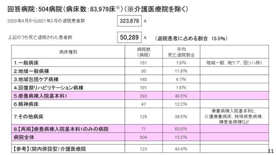 11_【資料】日慢協会見_2021年9月9日